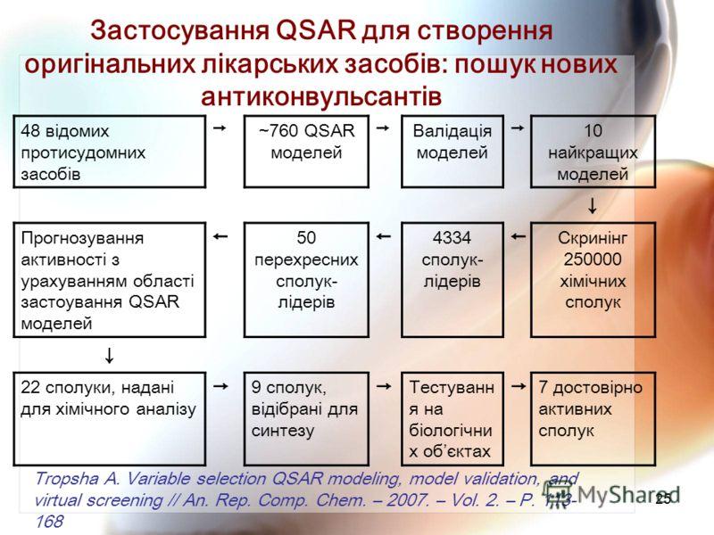 25 Застосування QSAR для створення оригінальних лікарських засобів: пошук нових антиконвульсантів 48 відомих протисудомних засобів ~760 QSAR моделей Валідація моделей 10 найкращих моделей Прогнозування активності з урахуванням області застоування QSA