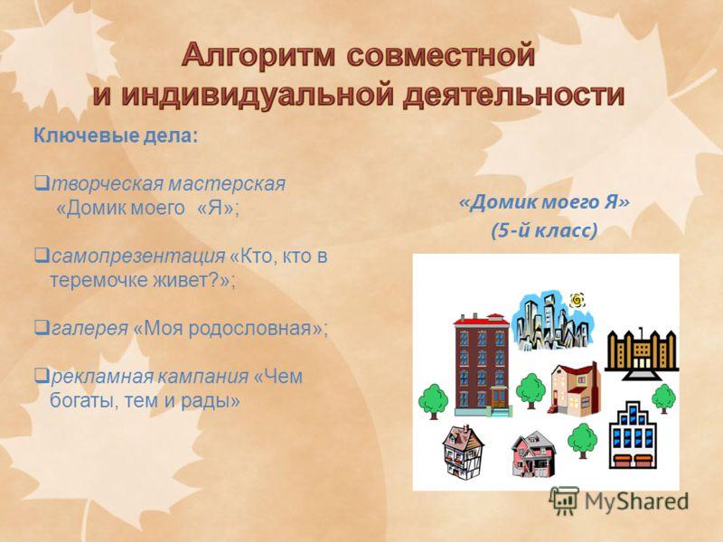 «Домик моего Я» (5-й класс) Ключевые дела: творческая мастерская «Домик моего «Я»; самопрезентация «Кто, кто в теремочке живет?»; галерея «Моя родословная»; рекламная кампания «Чем богаты, тем и рады»