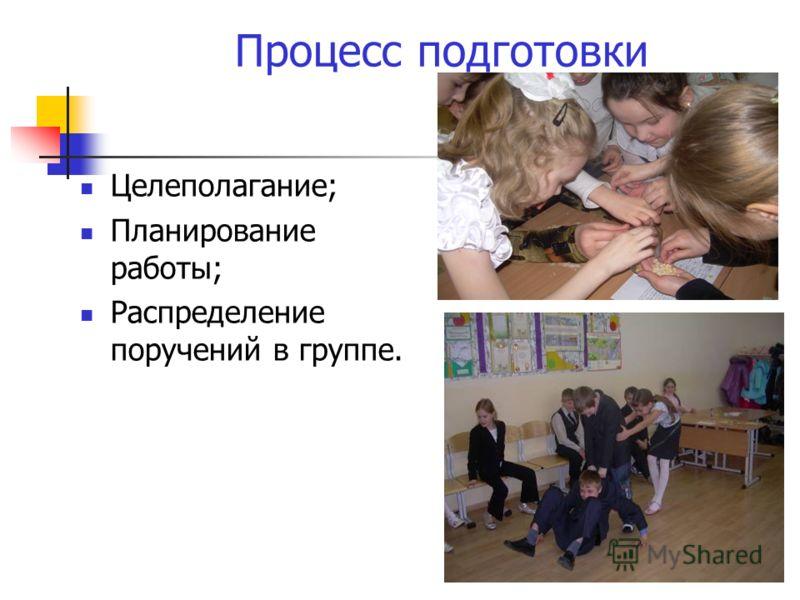 Процесс подготовки Целеполагание; Планирование работы; Распределение поручений в группе.