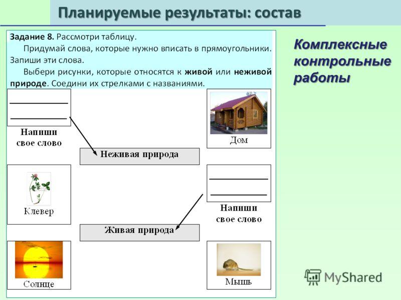 Планируемые результаты: состав Комплексныеконтрольныеработы