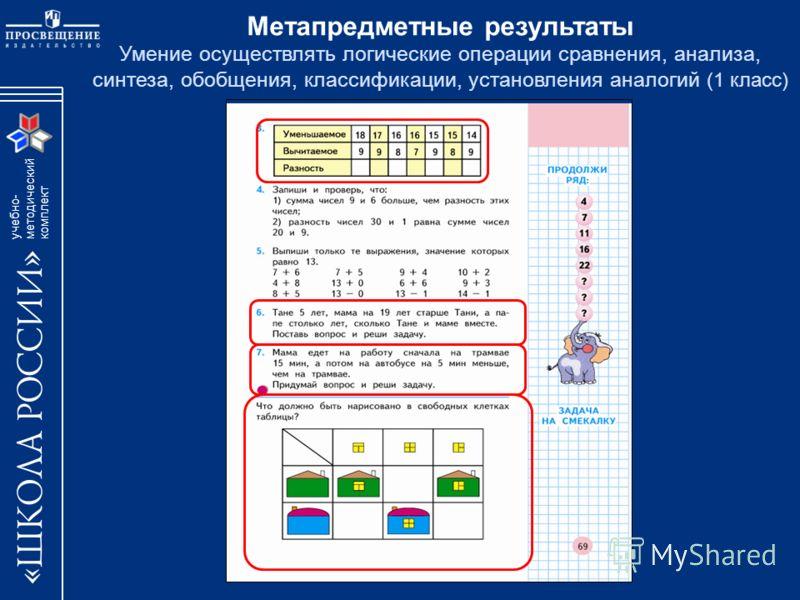 учебно- методический комплект Метапредметные результаты Умение осуществлять логические операции сравнения, анализа, синтеза, обобщения, классификации, установления аналогий (1 класс)