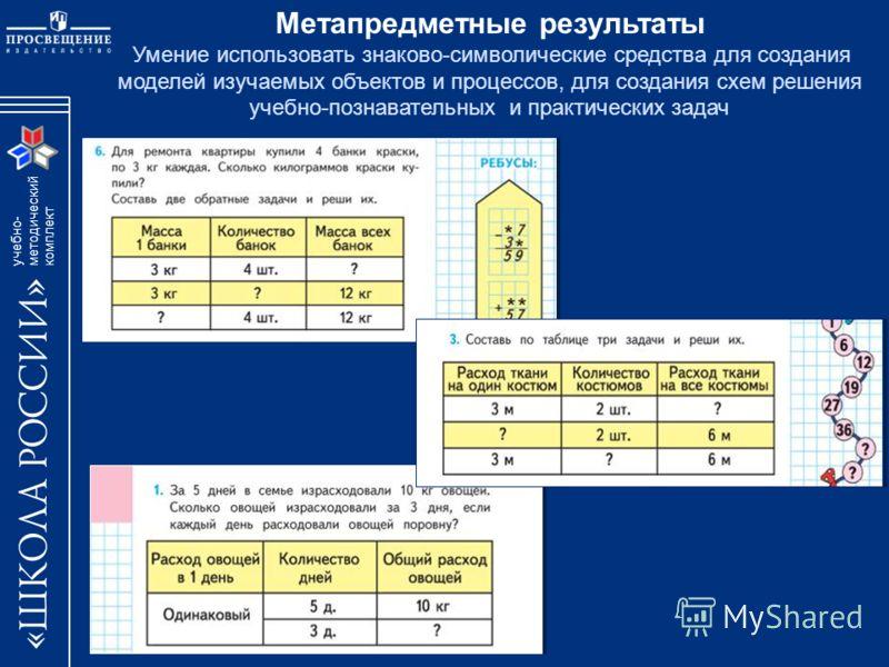 учебно- методический комплект Метапредметные результаты Умение использовать знаково-символические средства для создания моделей изучаемых объектов и процессов, для создания схем решения учебно-познавательных и практических задач