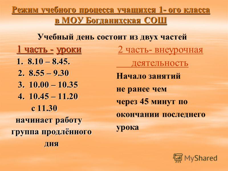 1 часть - уроки 1 часть - уроки 1. 8.10 – 8.45. 1. 8.10 – 8.45. 2. 8.55 – 9.30 2. 8.55 – 9.30 3. 10.00 – 10.35 3. 10.00 – 10.35 4. 10.45 – 11.20 4. 10.45 – 11.20 с 11.30 с 11.30 начинает работу начинает работу группа продлённого группа продлённого дн