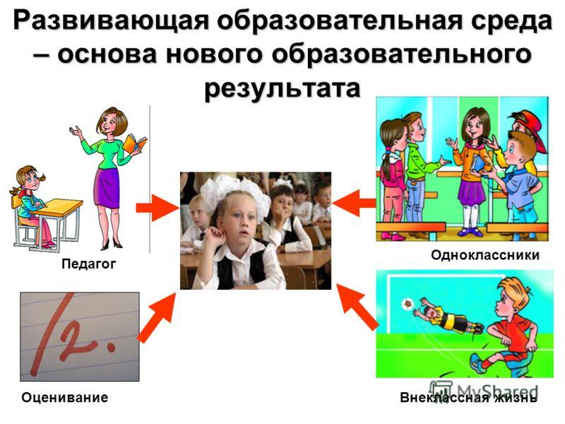 Развивающая образовательная среда – основа нового образовательного результата Педагог ОцениваниеВнеклассная жизнь Одноклассники