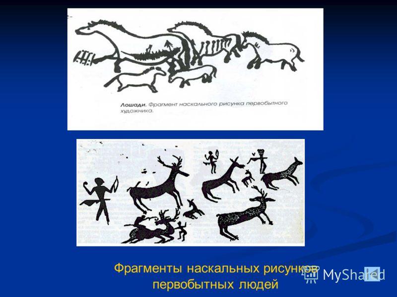 Пиктограмма «Человек пошел на охоту, добыл шкуру зверя, охотился на моржа, плыл на лодке с другим охотником, заночевал». Такое письмо называется предметным. При помощи рисунков люди изображали любую информацию