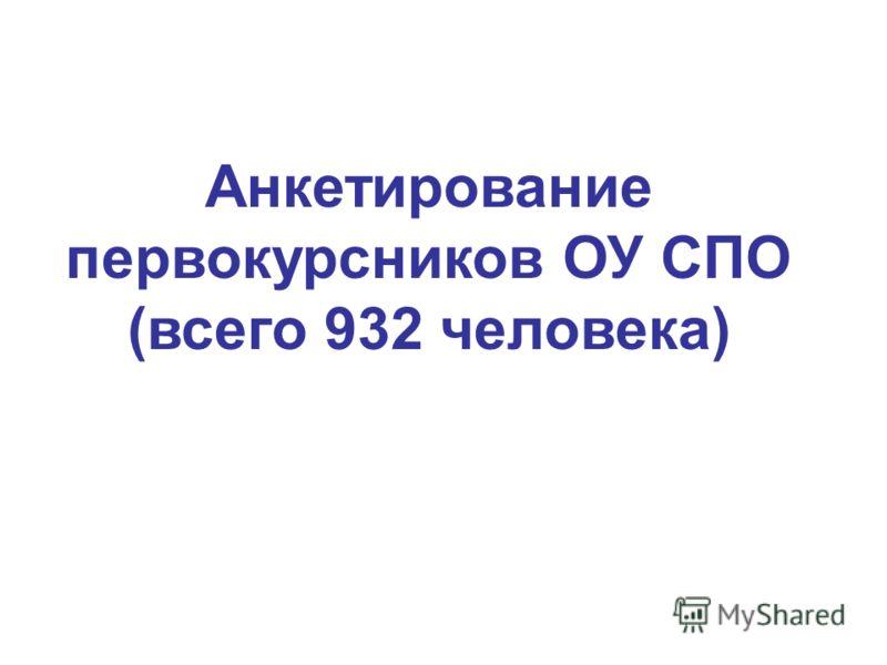 Анкетирование первокурсников ОУ СПО (всего 932 человека)