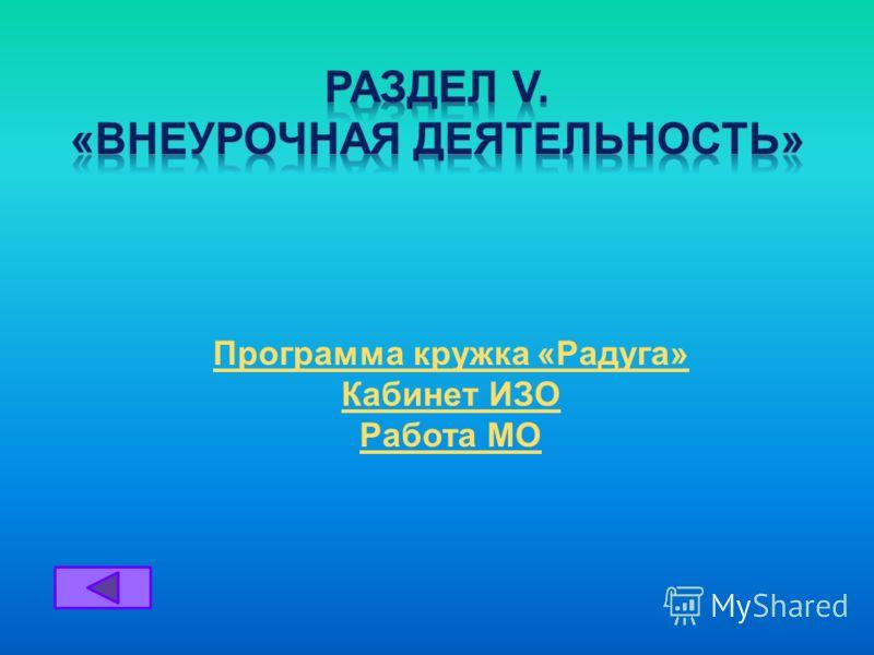 Программа кружка «Радуга» Кабинет ИЗО Работа МО
