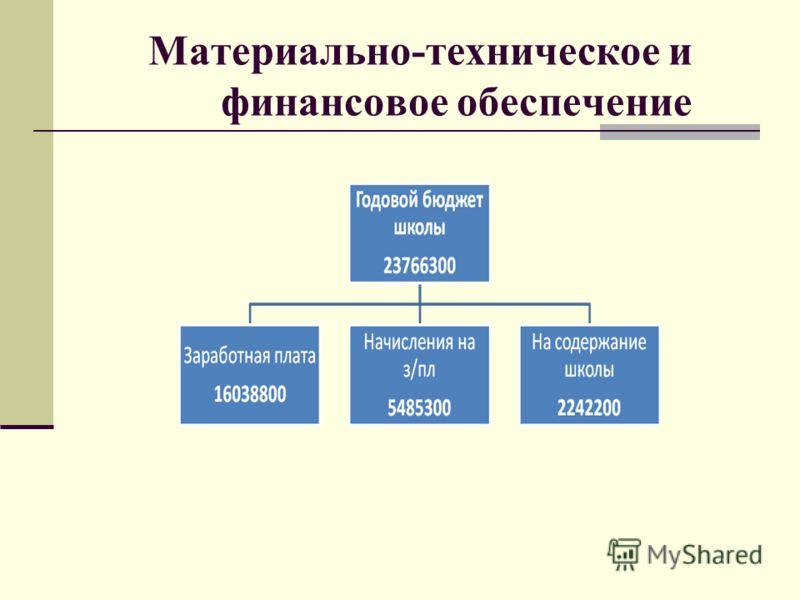 Материально-техническое и финансовое обеспечение