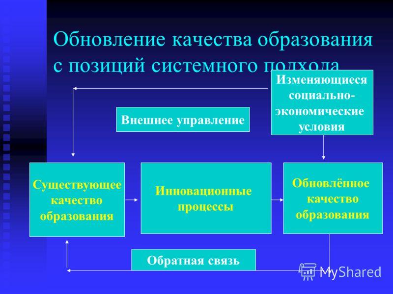 Основой инновационных процессов является обновление качества образования Качество – соотношение целей и результата; Качество процесса и его условий; Качество самоопределения….. Качество максимально приближенное к ожиданиям различных групп потребителе