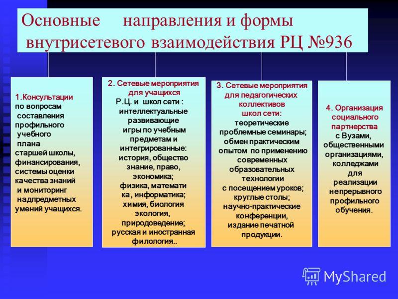 Сетевое взаимодействие на уровне округ-ВУЗ Соглашения о сотрудничестве с ВУЗами по следующим направлениям: Разработка и апробация методик и процедур социолого - педагогических исследований в режиме сетевого взаимодействия (научное осмысление внедряем