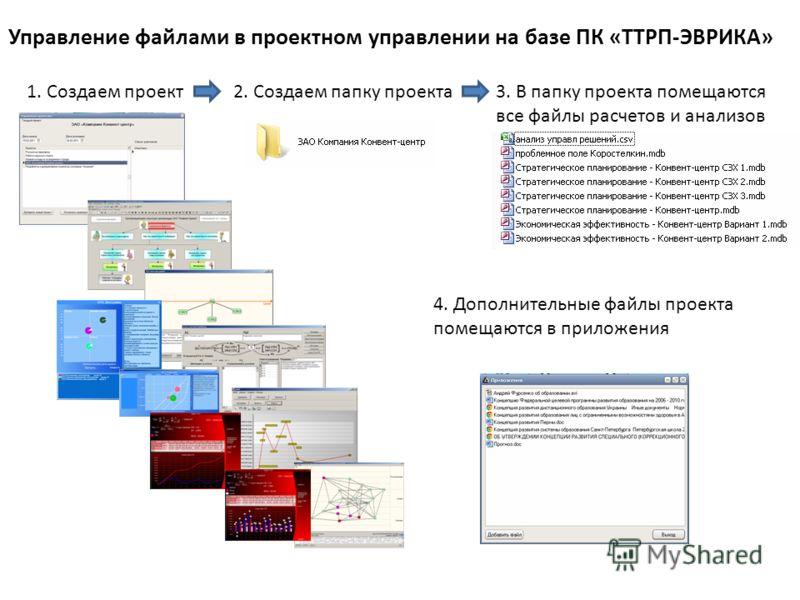 Управление файлами в проектном управлении на базе ПК «ТТРП-ЭВРИКА» 1. Создаем проект2. Создаем папку проекта3. В папку проекта помещаются все файлы расчетов и анализов 4. Дополнительные файлы проекта помещаются в приложения