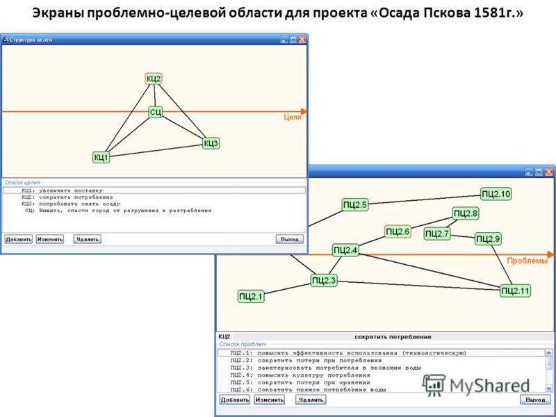 Экраны проблемно-целевой области для проекта «Осада Пскова 1581г.»