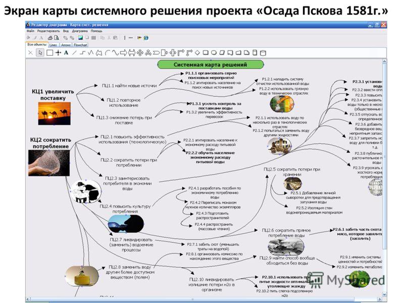 Экран карты системного решения проекта «Осада Пскова 1581г.»