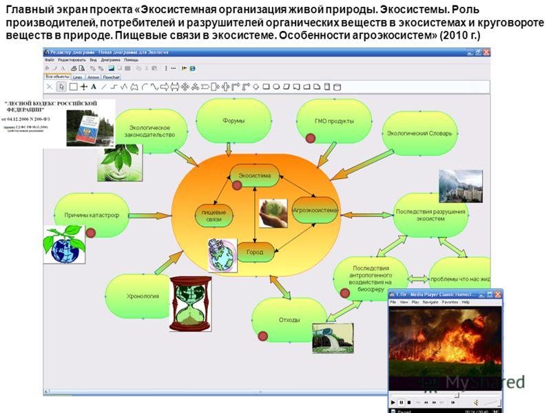 Главный экран проекта «Экосистемная организация живой природы. Экосистемы. Роль производителей, потребителей и разрушителей органических веществ в экосистемах и круговороте веществ в природе. Пищевые связи в экосистеме. Особенности агроэкосистем» (20