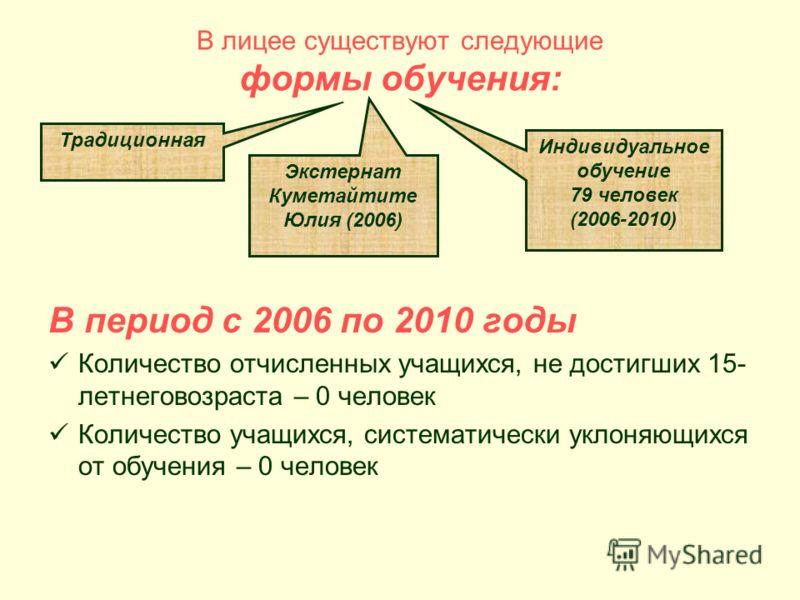 В лицее существуют следующие формы обучения: В период с 2006 по 2010 годы Количество отчисленных учащихся, не достигших 15- летнеговозраста – 0 человек Количество учащихся, систематически уклоняющихся от обучения – 0 человек Традиционная Экстернат Ку