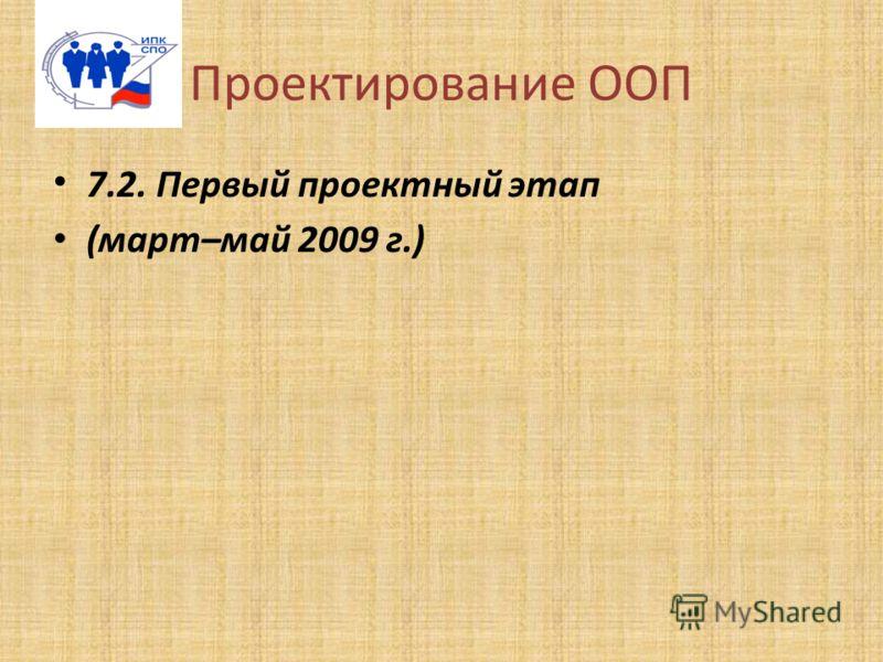 Проектирование ООП 7.2. Первый проектный этап (март–май 2009 г.)