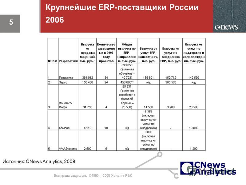 5 Крупнейшие ERP-поставщики России 2006 5 Все права защищены ©1995 – 2008 Холдинг РБК Источник: CNews Analytics, 2008