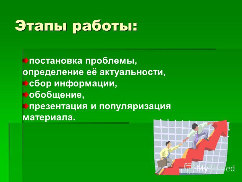 Этапы работы: постановка проблемы, определение её актуальности, сбор информации, обобщение, презентация и популяризация материала.