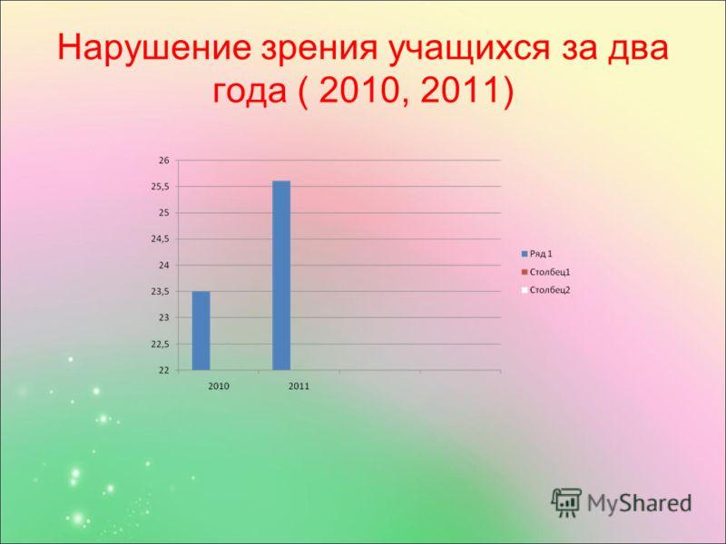 Нарушение зрения учащихся за два года ( 2010, 2011)