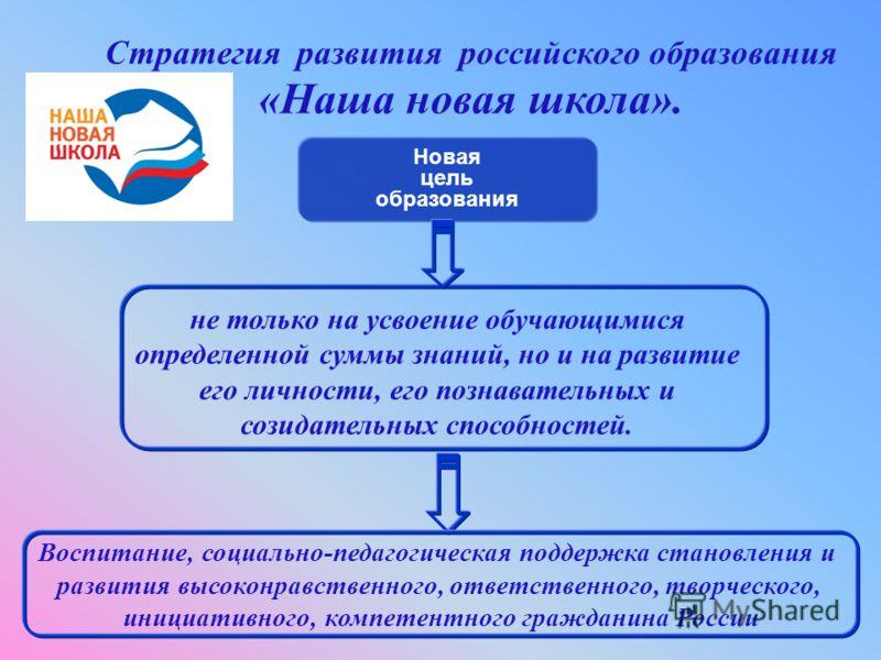 Стратегия развития российского образования «Наша новая школа». Новая цель образования Воспитание, социально-педагогическая поддержка становления и развития высоконравственного, ответственного, творческого, инициативного, компетентного гражданина Росс