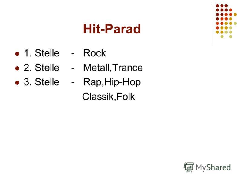 Hit-Parad Musik Pop3221 Rap2312 Hip-Hop 2312 Trance3123 House2321 Hardcore4121 Rock2123 Metall5--3 Classic42-2 Folk 4112