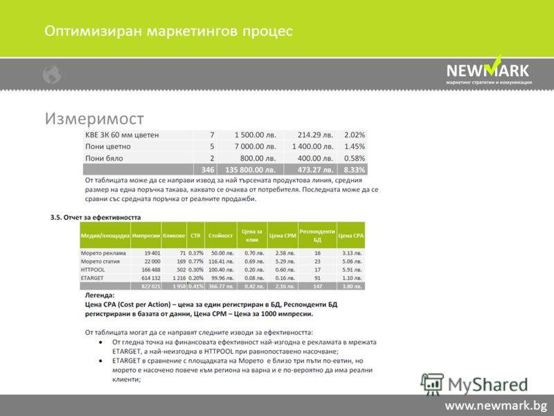 Оптимизиран маркетингов процес www.newmark.bg Измеримост