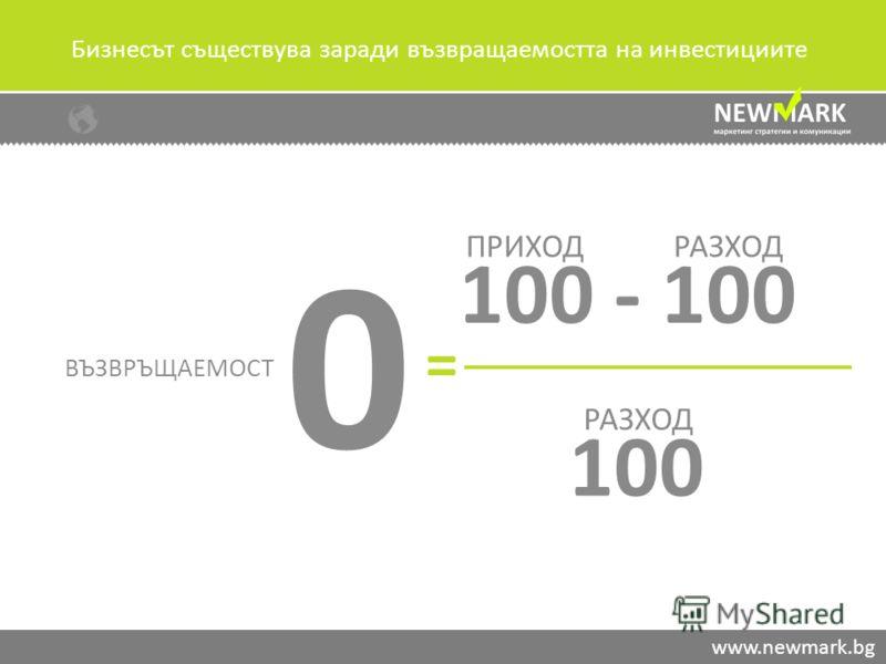 Бизнесът съществува заради възвращаемостта на инвестициите www.newmark.bg 100 - 100 100 0 = ВЪЗВРЪЩАЕМОСТ ПРИХОДРАЗХОД