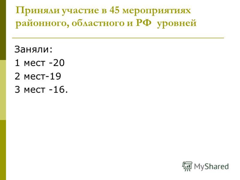 Приняли участие в 45 мероприятиях районного, областного и РФ уровней Заняли: 1 мест -20 2 мест-19 3 мест -16.