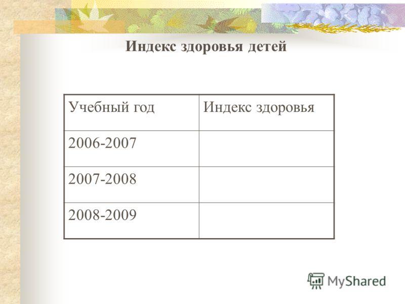 Индекс здоровья детей Учебный годИндекс здоровья 2006-2007 2007-2008 2008-2009