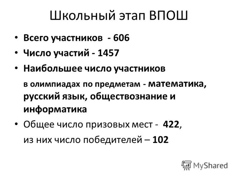 Школьный этап ВПОШ Всего участников - 606 Число участий - 1457 Наибольшее число участников в олимпиадах по предметам - математика, русский язык, обществознание и информатика Общее число призовых мест - 422, из них число победителей – 102