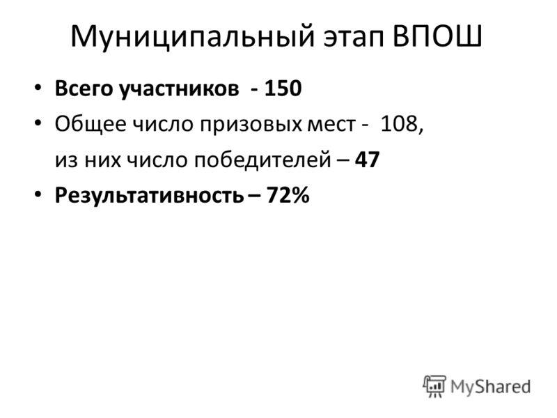 Муниципальный этап ВПОШ Всего участников - 150 Общее число призовых мест - 108, из них число победителей – 47 Результативность – 72%