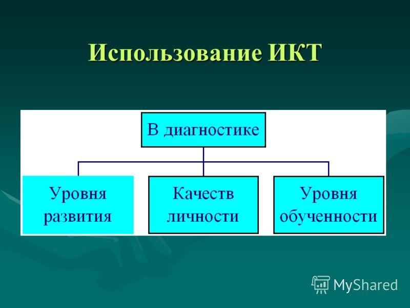 Типы обучающих программ ЛинейныеЛинейные ЦиклическиеЦиклические Разветвляющиеся (адаптивные)Разветвляющиеся (адаптивные) Автоматизированные обучающие системыАвтоматизированные обучающие системы
