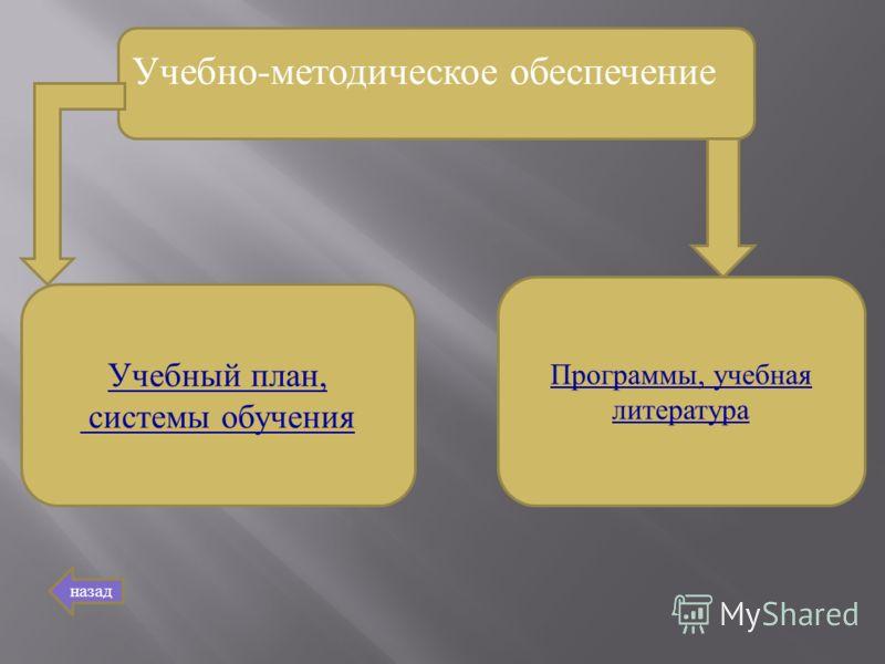 Учебно-методическое обеспечение Учебный план, системы обучения Программы, учебная литература назад