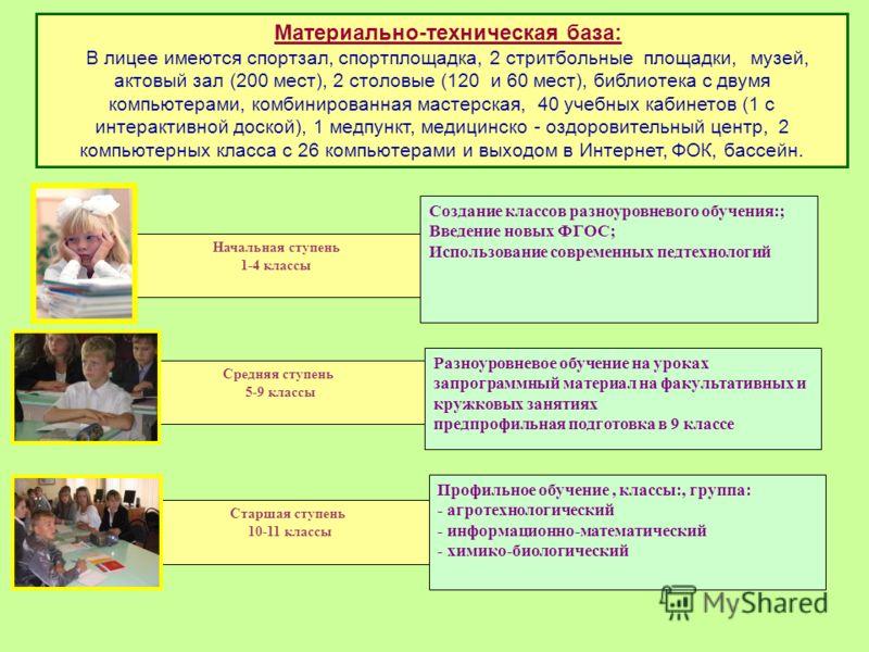 Начальная ступень 1-4 классы Создание классов разноуровневого обучения:; Введение новых ФГОС; Использование современных педтехнологий Средняя ступень 5-9 классы Разноуровневое обучение на уроках запрограммный материал на факультативных и кружковых за