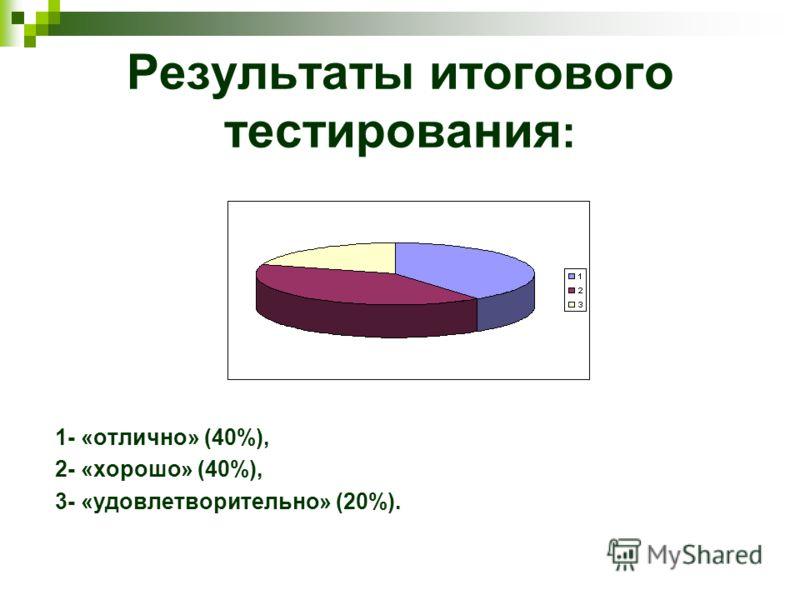 Результаты итогового тестирования : 1- «отлично» (40%), 2- «хорошо» (40%), 3- «удовлетворительно» (20%).