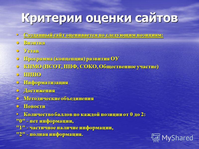 Критерии оценки сайтов Созданный сайт оценивается по следующим позициям: Созданный сайт оценивается по следующим позициям: Визитка Визитка Устав Устав Программа (концепция) развития ОУ Программа (концепция) развития ОУ КПМО (НСОТ, НПФ, СОКО, Обществе