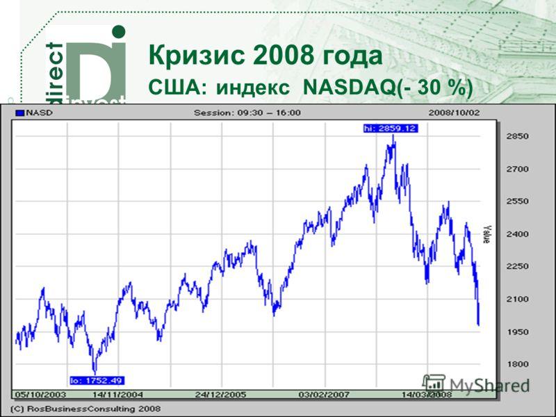 24.11.2012 Direct Investment Products, Inc. 7 Кризис 2008 года США: индекс NASDAQ(- 30 %)