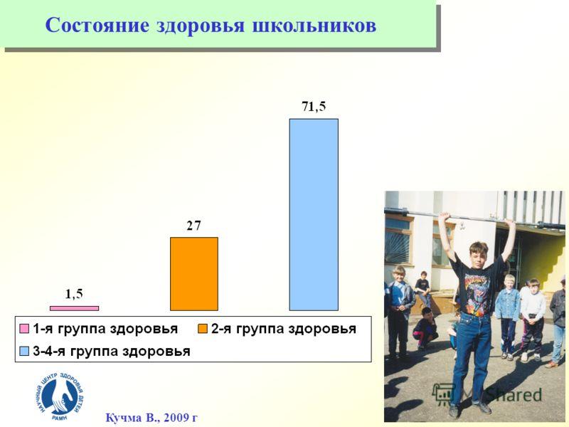 Кучма В., 2009 г Состояние здоровья школьников