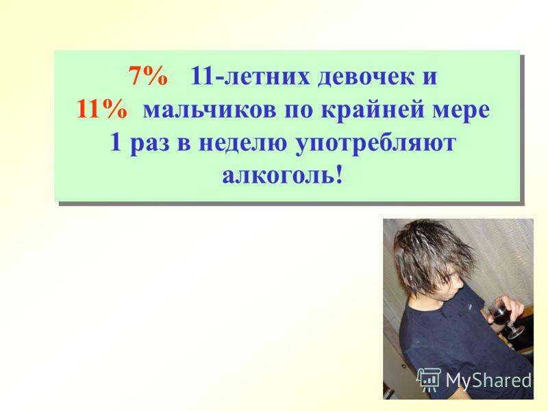 7% 11-летних девочек и 11% мальчиков по крайней мере 1 раз в неделю употребляют алкоголь!