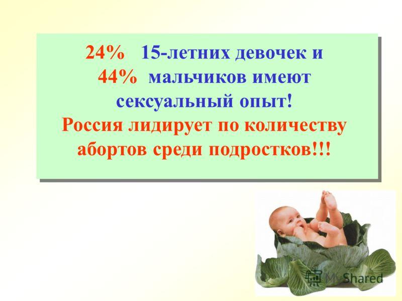 24% 15-летних девочек и 44% мальчиков имеют сексуальный опыт! Россия лидирует по количеству абортов среди подростков!!!