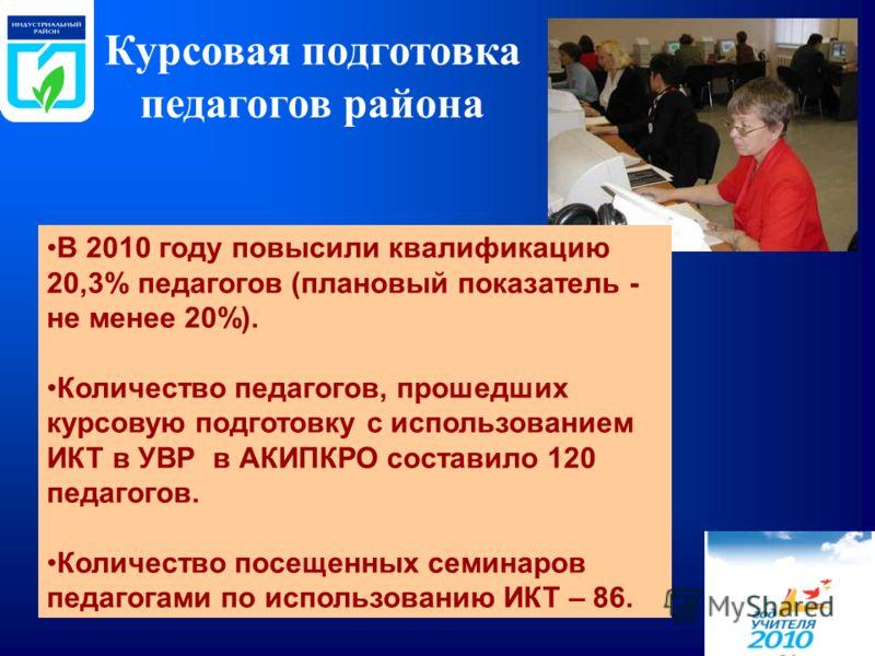 Курсовая подготовка педагогов района В 2010 году повысили квалификацию 20,3% педагогов (плановый показатель - не менее 20%). Количество педагогов, прошедших курсовую подготовку с использованием ИКТ в УВР в АКИПКРО составило 120 педагогов. Количество