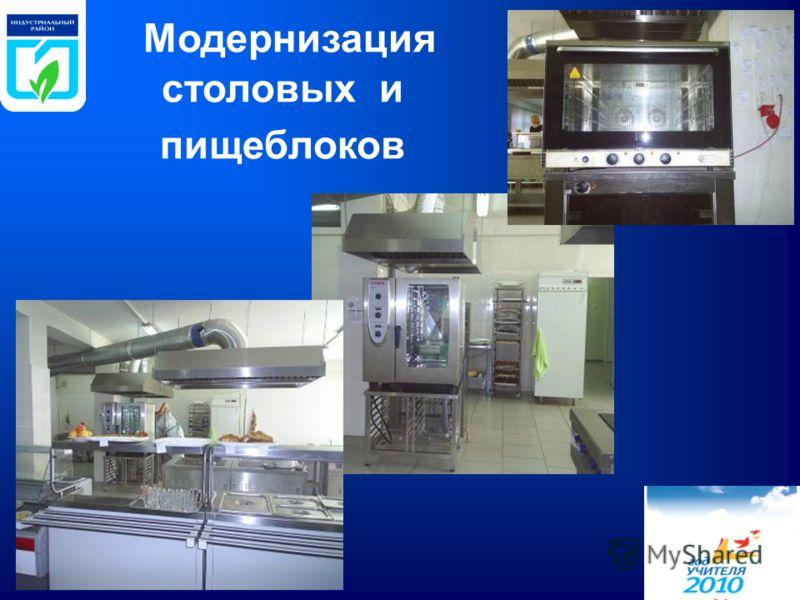 Модернизация столовых и пищеблоков
