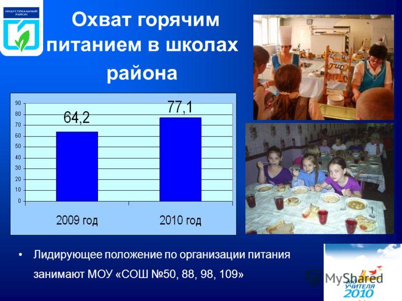 Охват горячим питанием в школах района Лидирующее положение по организации питания занимают МОУ «СОШ 50, 88, 98, 109»