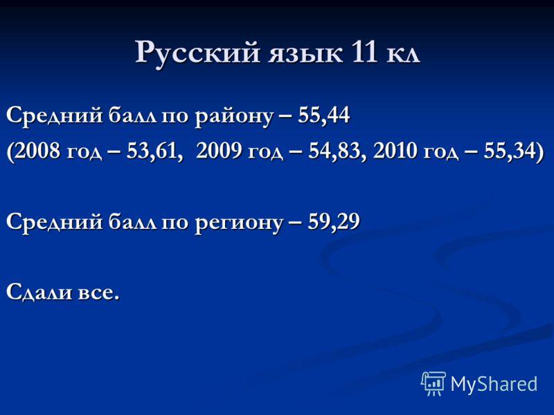 Русский язык 11 кл Средний балл по району – 55,44 (2008 год – 53,61, 2009 год – 54,83, 2010 год – 55,34) Средний балл по региону – 59,29 Сдали все.