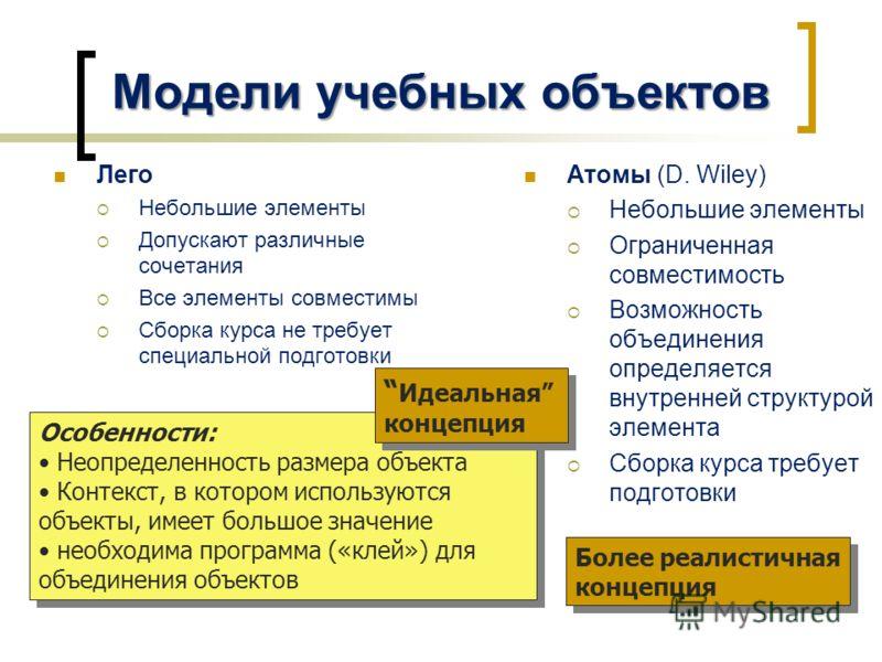 Особенности: Неопределенность размера объекта Контекст, в котором используются объекты, имеет большое значение необходима программа («клей») для объединения объектов Особенности: Неопределенность размера объекта Контекст, в котором используются объек