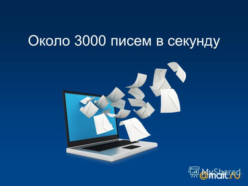 Около 3000 писем в секунду