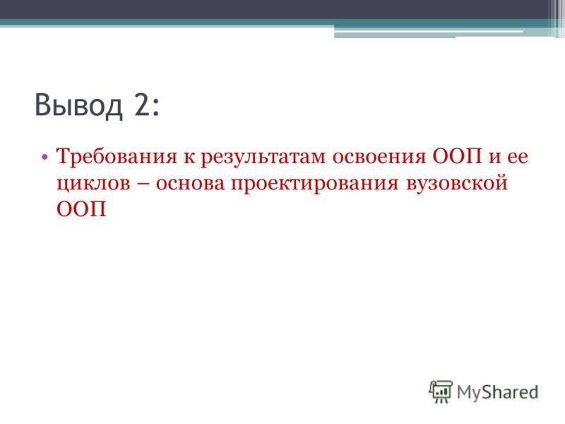 Вывод 2: Требования к результатам освоения ООП и ее циклов – основа проектирования вузовской ООП