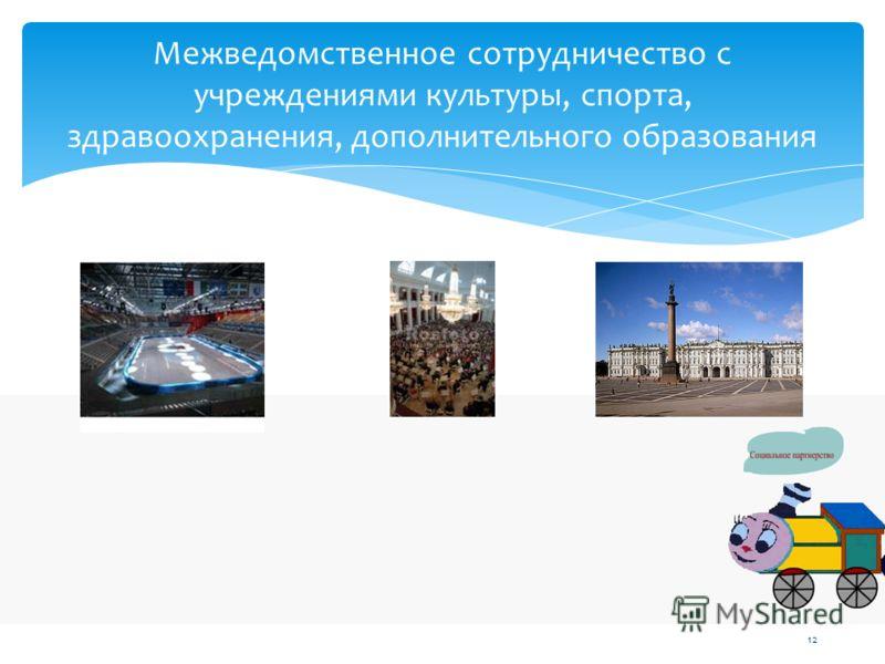 12 Межведомственное сотрудничество с учреждениями культуры, спорта, здравоохранения, дополнительного образования