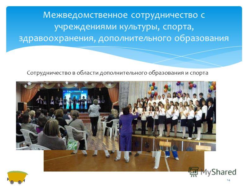 14 Межведомственное сотрудничество с учреждениями культуры, спорта, здравоохранения, дополнительного образования Сотрудничество в области дополнительного образования и спорта