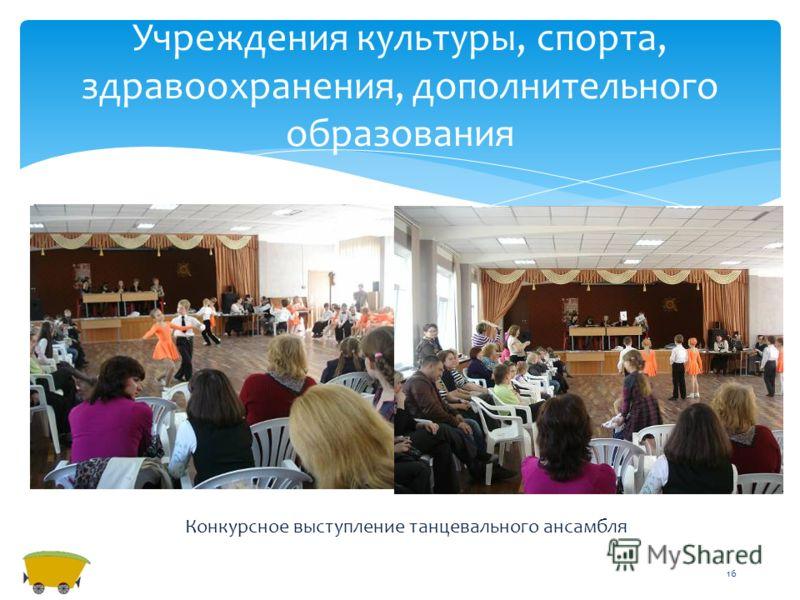 16 Конкурсное выступление танцевального ансамбля Учреждения культуры, спорта, здравоохранения, дополнительного образования Танцующие девочки в оранжевом